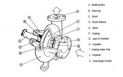 components_centrifugal_pump_3.jpg