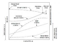 typical_pump_performance_characterstics_curve_10.jpg