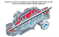Typical_cross_section_multistage_stage_axially_split_double_