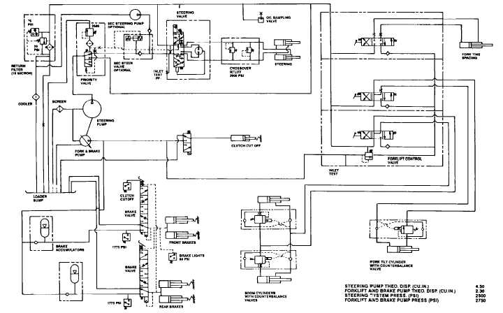 scania truck wiring diagram