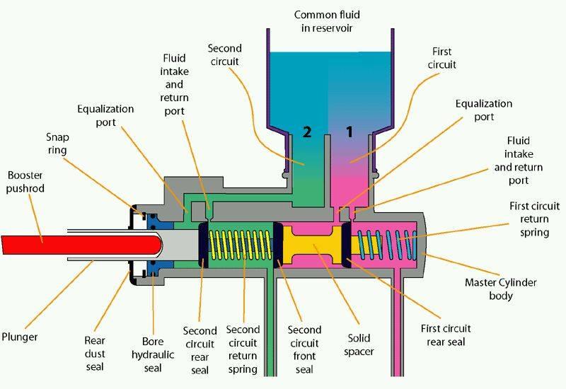 gallery_53_95_32687 master brake cylinder members gallery mechanical engineering
