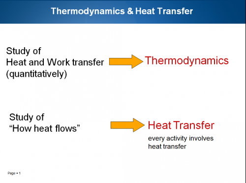 thesis on heat and mass transfer Further reading recent publications a phd thesis , university of heat and mass transfer at the wall of a packed bed at high reynolds numbers, phd thesis.