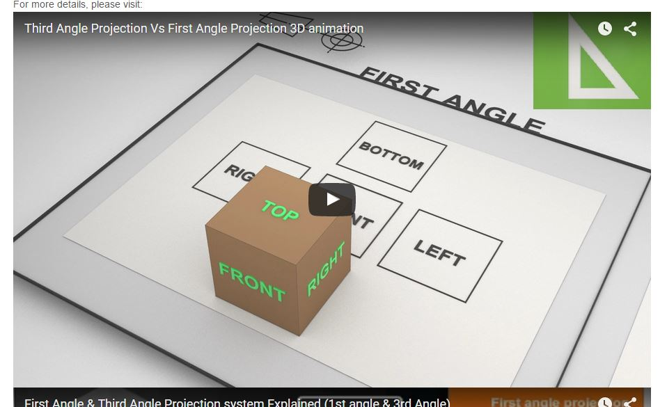 Why Is First Angle Method Preferred Over Third Angle Mechanical