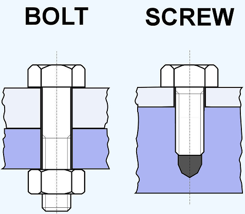 Bolt vs Screw - Open end discussion for mechanical engineers