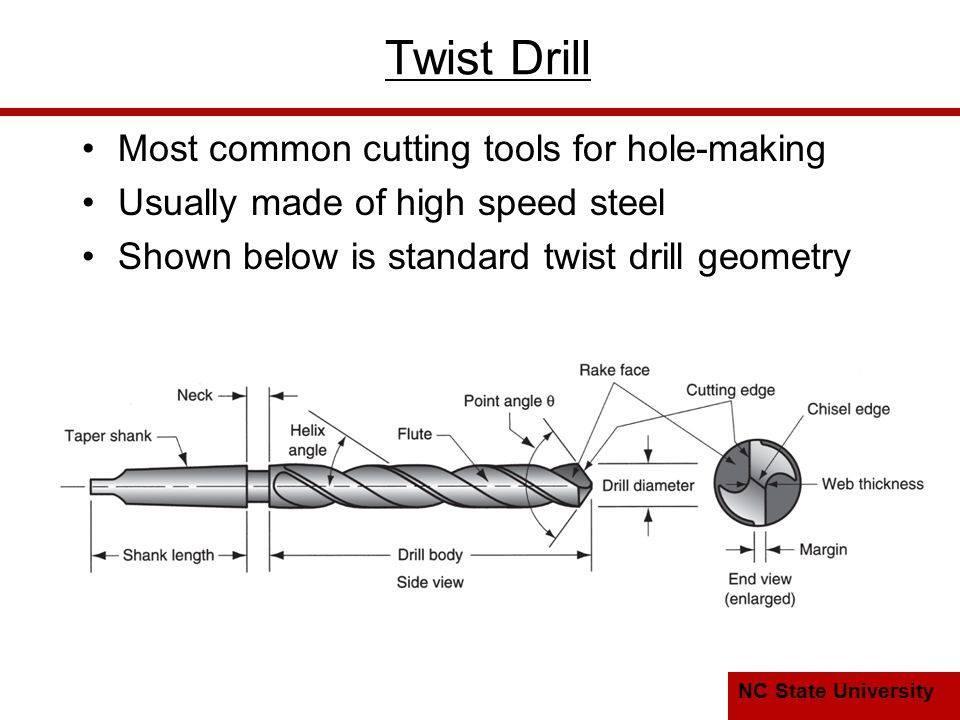 Drilling tool geometryg members gallery mechanical drilling tool geometryg ccuart Choice Image