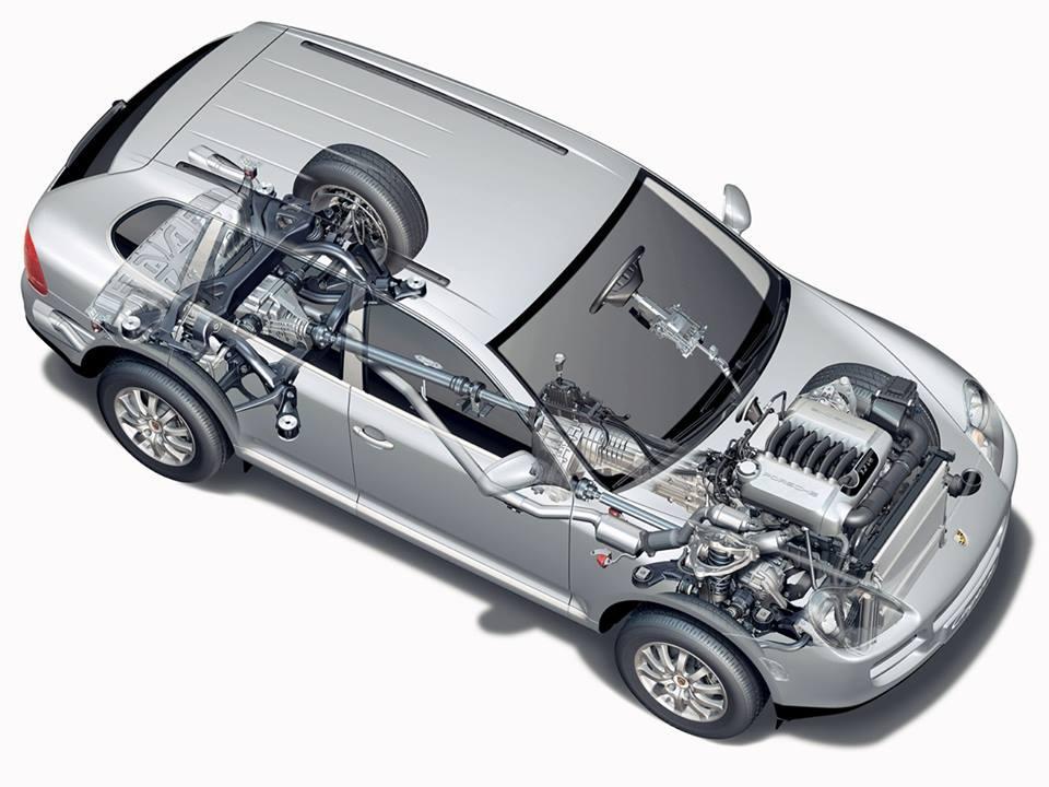 Car internal parts.jpg - Members gallery - Mechanical Engineering ...