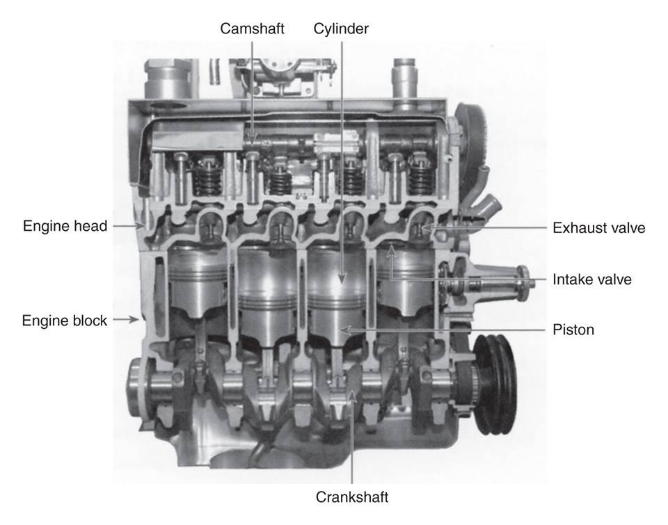 Cutaway Diagram Of A Four Cylinder Gasoline Engine Jpg - Members Gallery