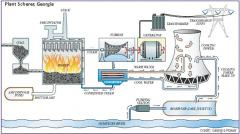 Thermal Power plant.jpg