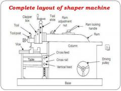 Parts of a shaper machine.jpg