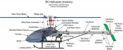 RC_Helicopter_Anatomy.png