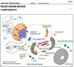 Rear_Drum_Brake_Components.png