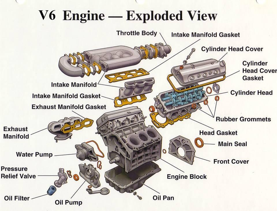 V6 Engine Exploded View Car Bikes And Other Automobiles