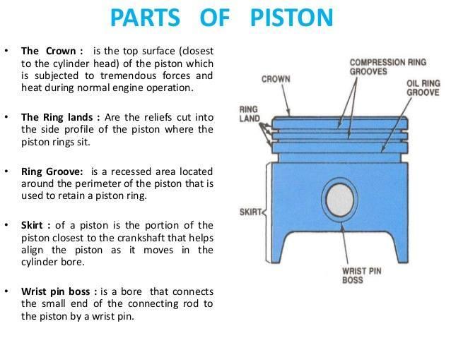 how to make a chem e car pdf