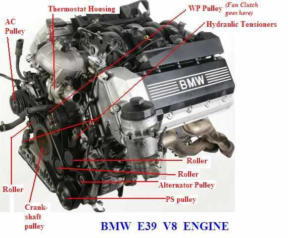 Bmw E39-v8 Engine Jpg - Members Gallery
