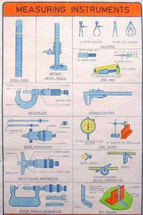 Engineering Measuring Instruments : Measuring instruments g members gallery mechanical