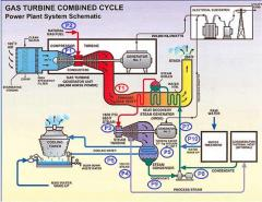 Combined Cycle Power Plant.jpg