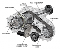 Transfer Case.png