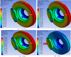 Thermal analysis of a disc brake.png