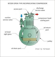 bitzer-open-type-reciprocating-compressor.jpg