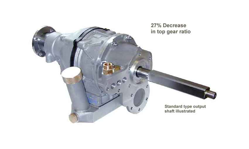 What is the function of over-drive(O/D) on an automatic gearbox? How