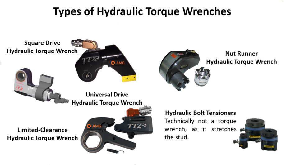 Hydraulic Torque Wrenches.png