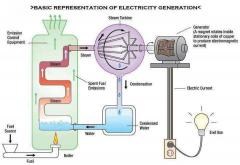 Basics of Electricity Generation.jpg