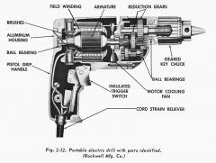 Electric Drill in Cross Section.jpg