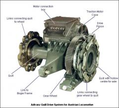 Traction Motor With Quill Drive.jpg