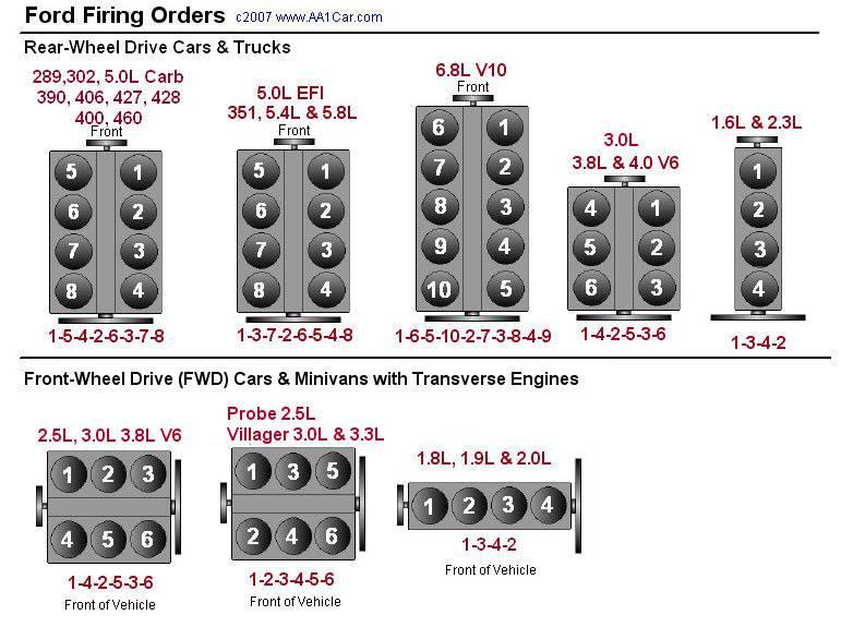 Engine firing order !!