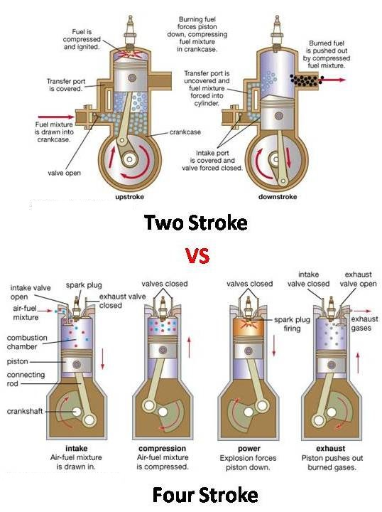 two storke vs four stroke.jpg