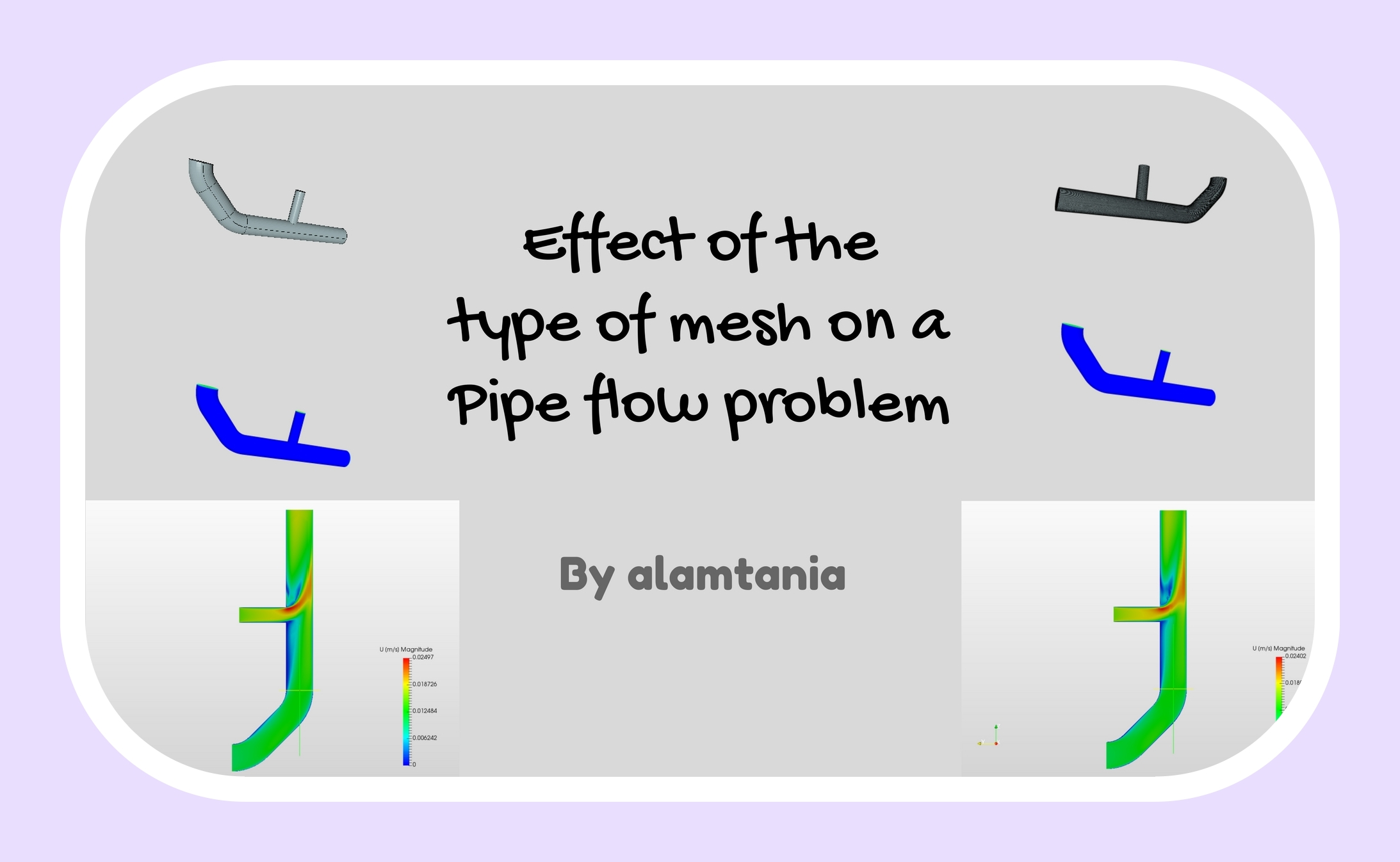 Effect of the type of mesh on a Pipe flow problem - Simulation