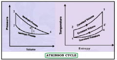 Atkinson cycle