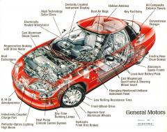 cars anatomy