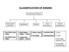 ENGINE CLASSIFICATION