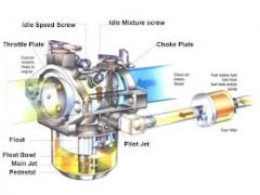 Parts of carburetor
