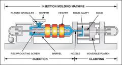 injectoin moulding machine.jpg
