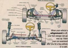 Steering Mechanisms