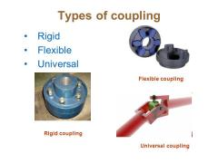 types of couplong.jpg