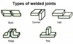 Types of welded joints.jpg