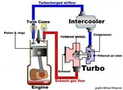engine with turbocharger.jpg