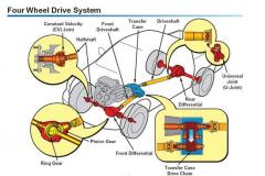 four wheel drive mechanism.jpg