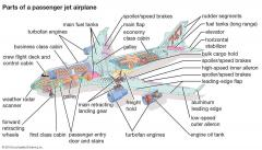 parts of passsenger jet airplane.jpg