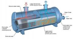 shell and tube heat exchanger.jpg