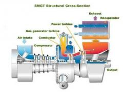 Super Marine Gas Turbine (SMGT).jpg
