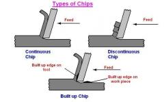 types of chip.jpg