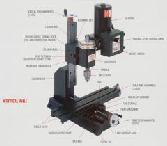 vertical milling machine.jpg