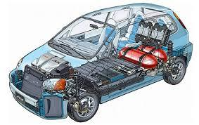 Automobile Engineering Quiz 1