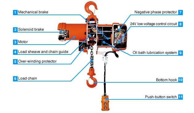 Chain Hoist Diagram Jpg - Members Gallery