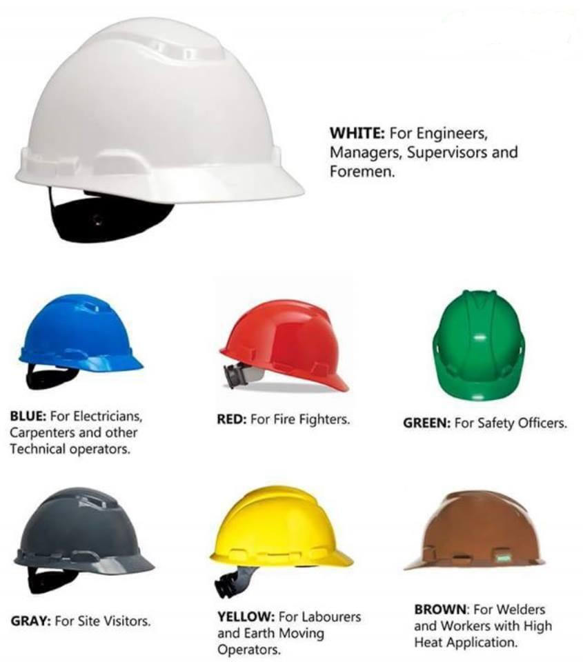 Difference between different safety Helmets colors.jpg