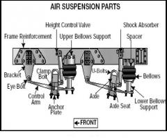Air Suspension.jpg